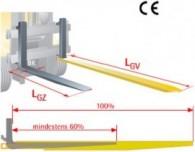 Gabelverlängerung geschlossene Ausführung (Kastenprofil)