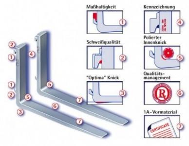 05800001 - Gabelzinken nach ISO 2328/2330 aus Vergütungsstahl 30 MN 5VS