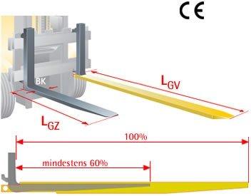 05800003 - Gabelverlängerung offene Ausführung (U-Profil)
